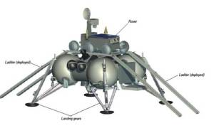 Chandrayan-2